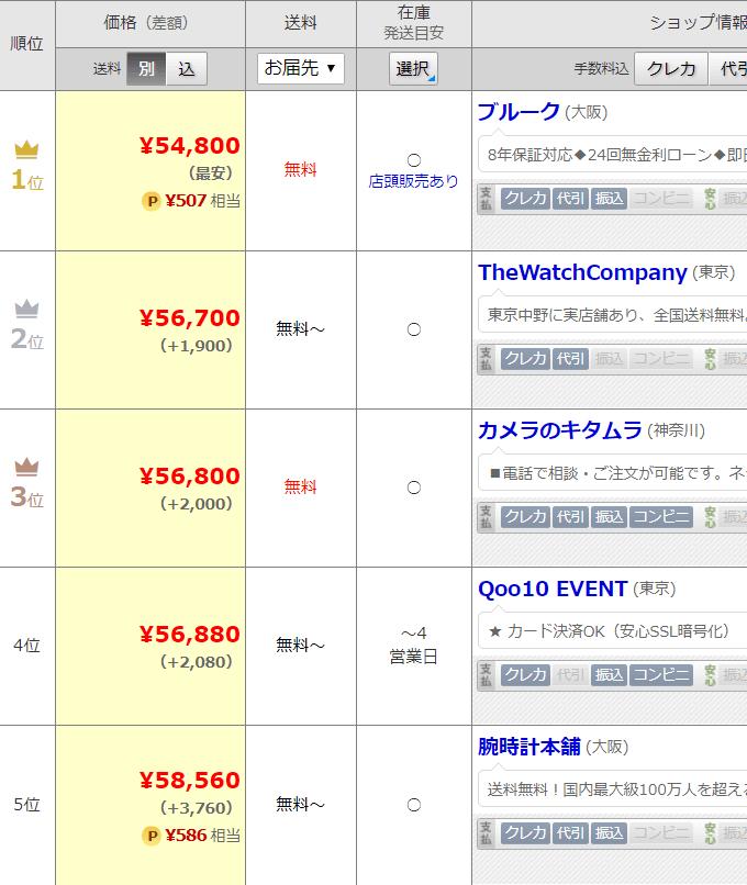 H32515535 ハミルトン価格